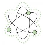 Viden om kemi